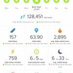 Fitbit weekly goal